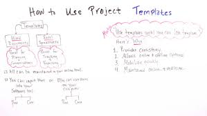 Project Templates Word How To Use Project Templates Projectmanager Com