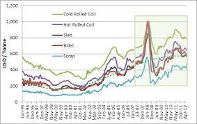 Mahakam13 W8_tri_ Billet Steel In Gold Equivalent Value