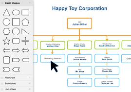 Organization Chart Tool Online Www Bedowntowndaytona Com