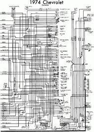 diagrams 10001128 1981 corvette wiring diagram repair guides 1972 corvette wiring diagram at 1975 Corvette Wiring Diagram