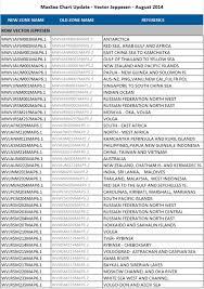 Electronic Chart Updates Page 2 Timezero Blog