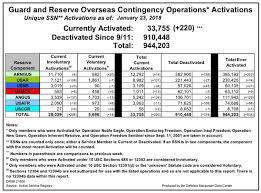Reservevoice 30january2018 Roa