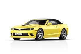 new car uk release datesNew Chevrolet Camaro price spec and UK release dates
