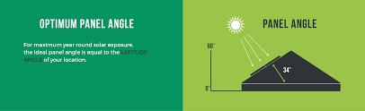 Optimal Angle For Solar Panels In Australia