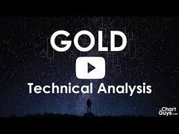 Gold Technical Analysis Chart 04 22 2019 By Chartguys Com