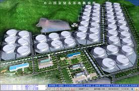 hbp интеграции scada системы хранения и транспортировки нефти и В реальном масштабе времени сбор данных информации о состоянии приборов оборудования в нефтехранилищах и передача в контрольный центр