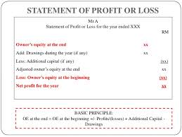 Statement Of Profit And Loss Calculation Of Profit Or Loss Under Single Entry System Kullabs Com