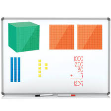Magnetic Place Value Chart Base Ten Blocks Place Value Blocks Hand2mind