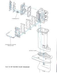 toro zero turn wiring diagram pdf wiring diagram libraries toro zero turn wiring diagram pdf