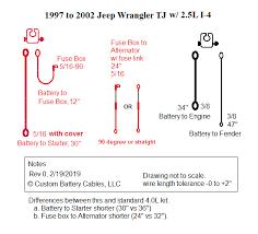 battery cable jeep wrangler (yj, tj 2002 Jeep Wrangler Fuse Box Mopar Fuse Box