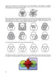 A Not B Venn Diagram Rhinopython Primer By Pablo C Herrera Issuu