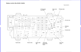 2007 ford sport trac fuse box wiring diagram centre 2004 ford sport trac fuse diagram wiring diagramsford sport trac fuse panel diagram wiring diagram long