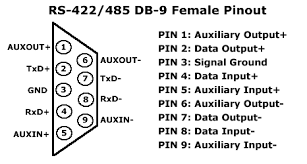 rs232 wiring diagram db9 rs232 image wiring diagram db 9 wiring diagram db wiring diagrams on rs232 wiring diagram db9