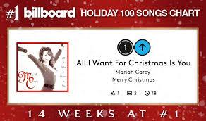 Mariahcarey News Mariah Carey Tops Holiday 100 Songs
