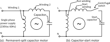 what is the wiring of a single phase motor quora as stamat has indicated there are many different types of single phase motors below are wiring diagrams for four different types of single phase induction