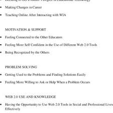 Professional Membership On Resumes Ideas About The Impact Of Membership Resume Building Career