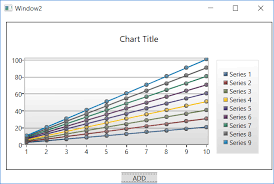 Wpf Toolkit Chart Color 31 Methodical Wpf Toolkit Line Chart
