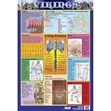 A New Chart Of History Poster Vikings Information History Poster