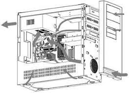 Реферат Составные элементы и предназначение системного блока  Боковые вентиляционные отверстия