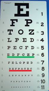 Dr Office Eye Chart Vintage Authentic Eye Doctor Office Eye Exam Chart Called