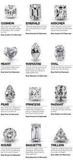 Diamond Types Chart Pin On Ashoka Cut Diamonds