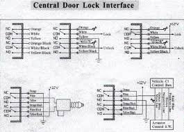 car center lock wiring diagram car image wiring car security system wiring diagram wiring diagrams on car center lock wiring diagram