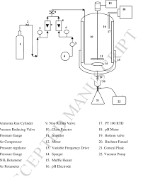 Land Rover Defender 200tdi Wiring Diagram