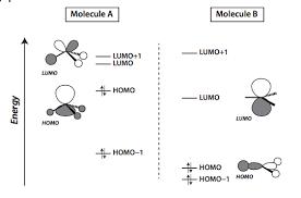 chemistry inorganic chemistry homework help esthetician resume help chemistry inorganic chemistry homework help