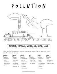 Types Of Water Pollution Chart 6 Types Of Pollution Pollution Pictures Water Pollution