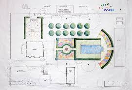 Small Picture Design English Garden Design Plans Inspiring Garden and