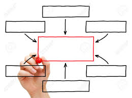 Fill In The Blank Flow Chart Free Male Hand Drawing Blank Flow Chart With Marker On Transparent