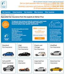 get fast car insurance quotes raipurnews