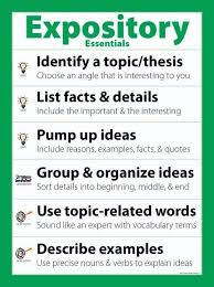 essay modes types of writing essay are you confused about the many different types kinds and forms of writing this is a lesson plan that i actually taught during my student teaching