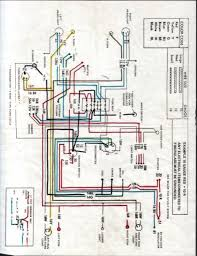 sand rail wiring diagram wiring diagram schematics baudetails info jeep cj wiring harness diagram 22 circuit classic customizable