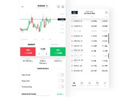 A great tool for anyone who wants to learn to trade the financial markets. Forex Trading Designs Themes Templates And Downloadable Graphic Elements On Dribbble