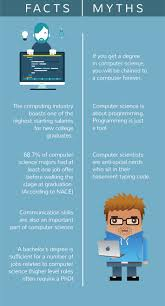 Jobs For Comp Sci Majors Fast Facts About Computer Science Infographic Top Universities