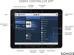 using sonos a multi room amplifier sonos controller app