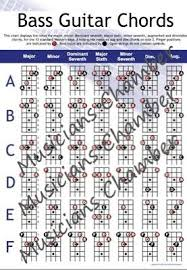 Electric Guitar Chords Chart For Beginners Electric Bass Guitar Chord Chart 4 String New Ebay