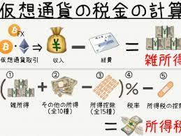 雑 所得 計算