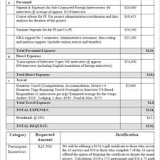 Budget Proposal Template Word Nice Budget Proposal Template Free Ideas Professional Resume 15