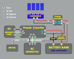 how to connect solar panels to grid solar panel wiring diagram off how
