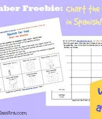 Free Spanish Chart The Weather Mini Lesson Spanish For You