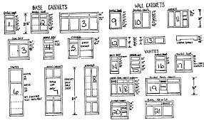 Kitchen Wall Cabinets Unfinished Law Supply Unfinished Cabnets