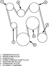 solved looking for fuse box diagram for dodge fixya looking for fuse box diagram for 1999 3500 dodge 4x4
