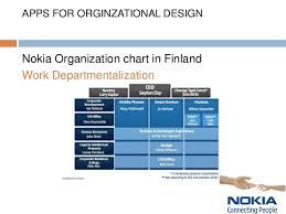Nokia Organizational Chart 2018 25 Free Download Info Management Structure Apple Format Pdf Doc