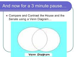 House Vs Senate Venn Diagram Congress Ppt Download