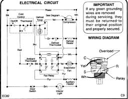 schematic wiring diagram of a refrigerator the wiring diagram schematic wiring diagram of a refrigerator nilza schematic