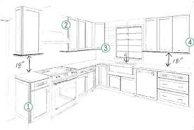 ... Kitchen Cabinet Layout Ideal Kitchen Cabinet Layout ... Amazing Pictures
