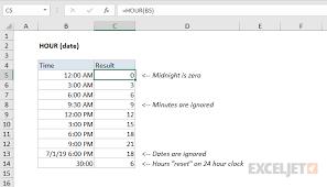 How To Use The Excel Hour Function Exceljet