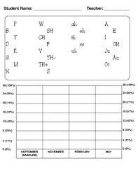 Speech Sound Development Progress Data Tracking Chart